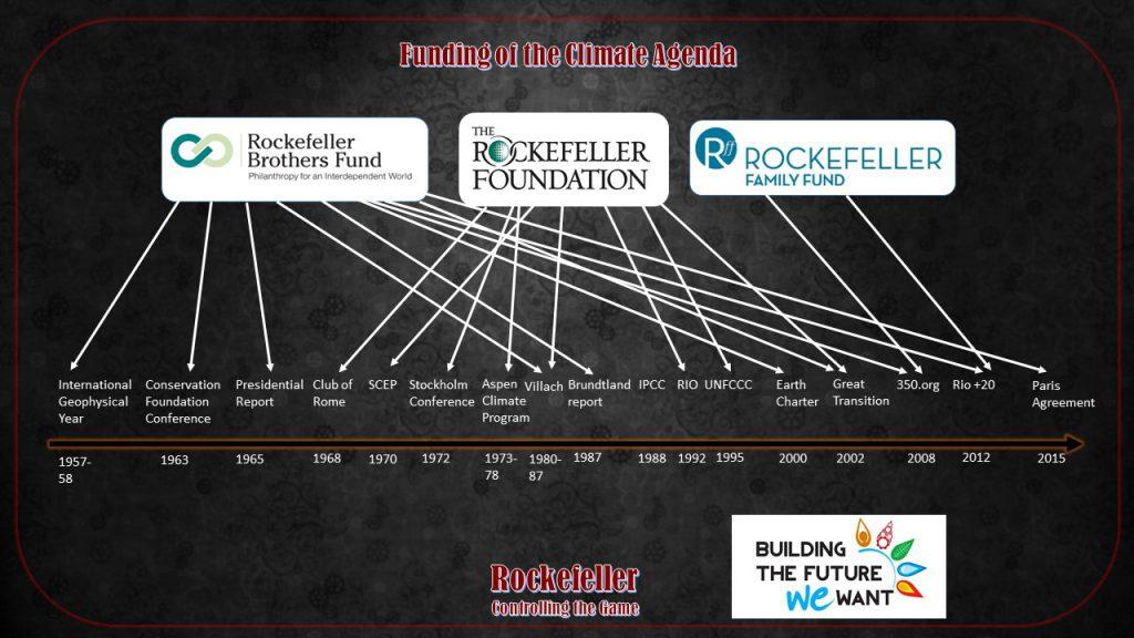 Rockefeller finansiering
